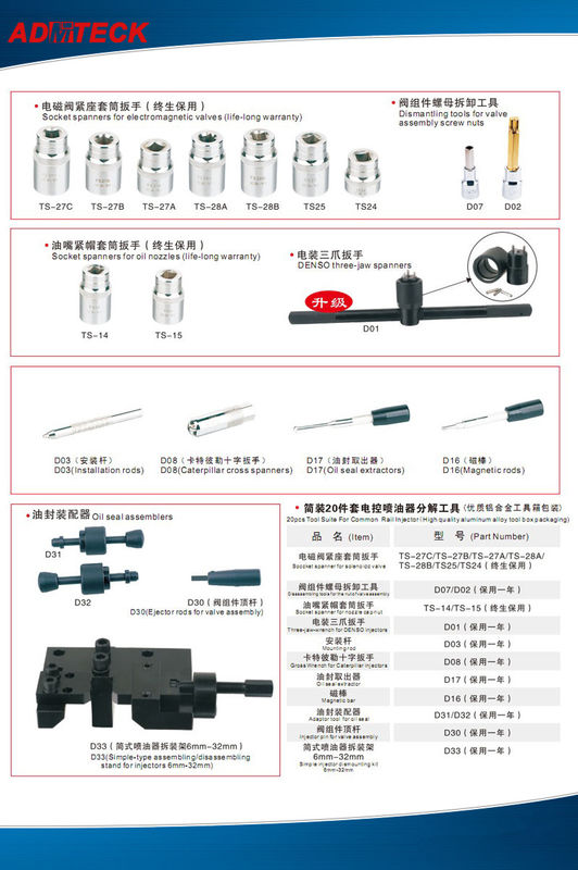 Common Rail Diesel Injector Tools